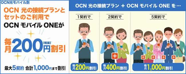 OCN光 セット割